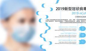 医学推介新型病毒防控图文视频AE模板