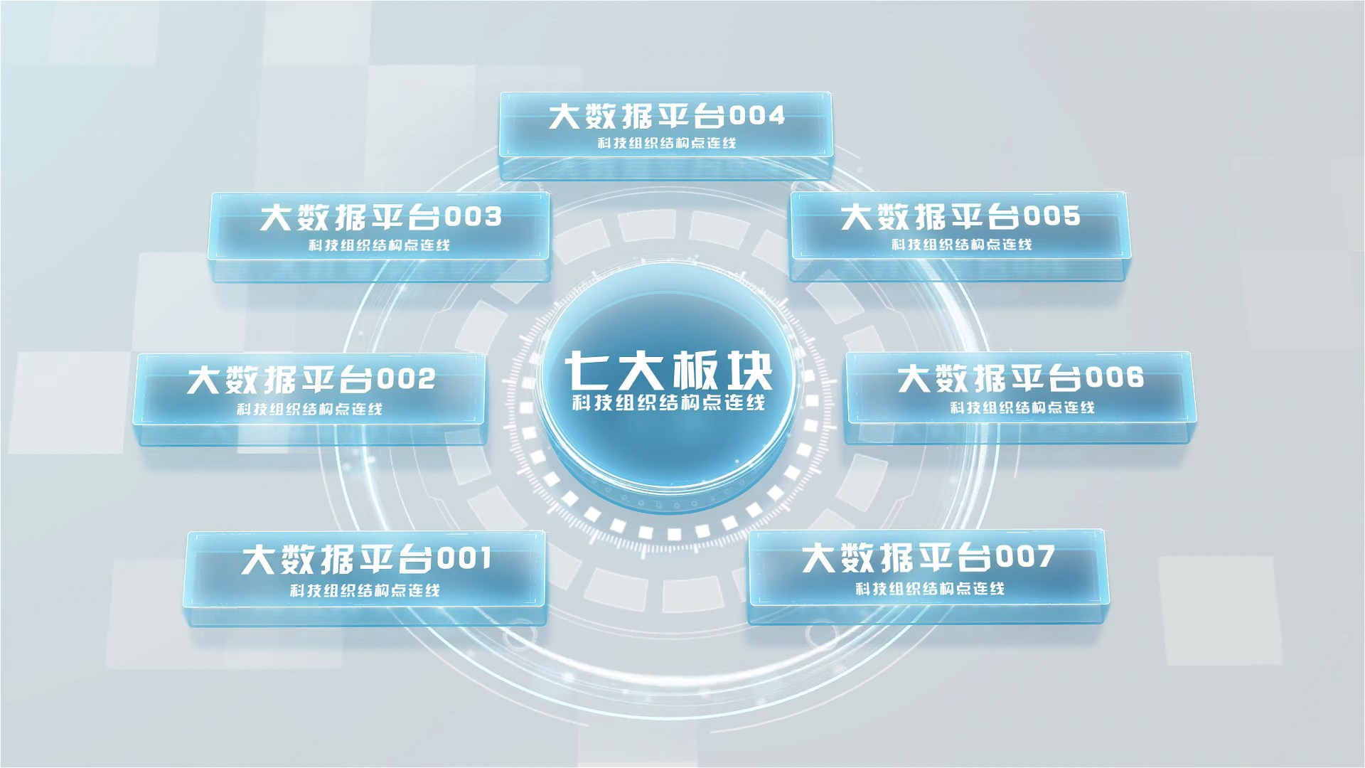 科技组织架构